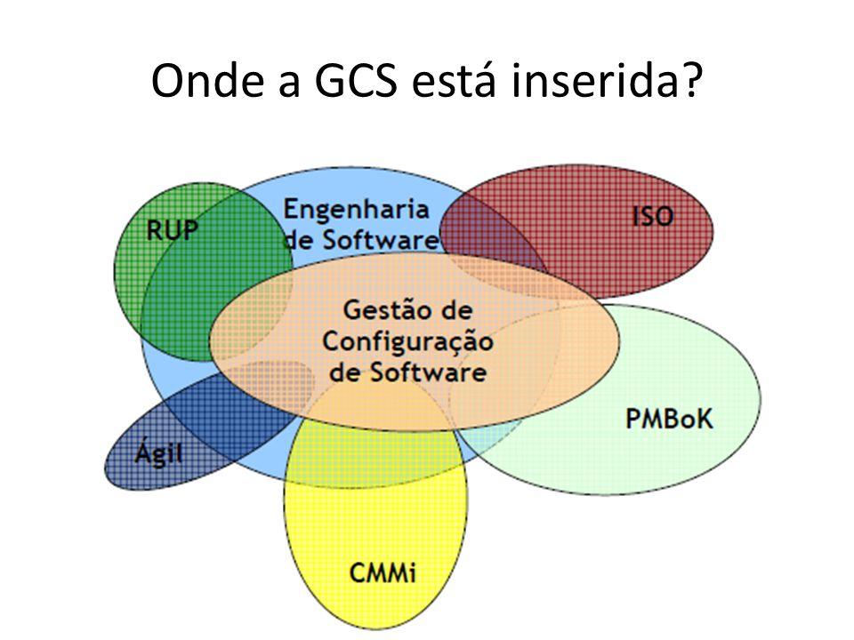 Onde a GCS está inserida?