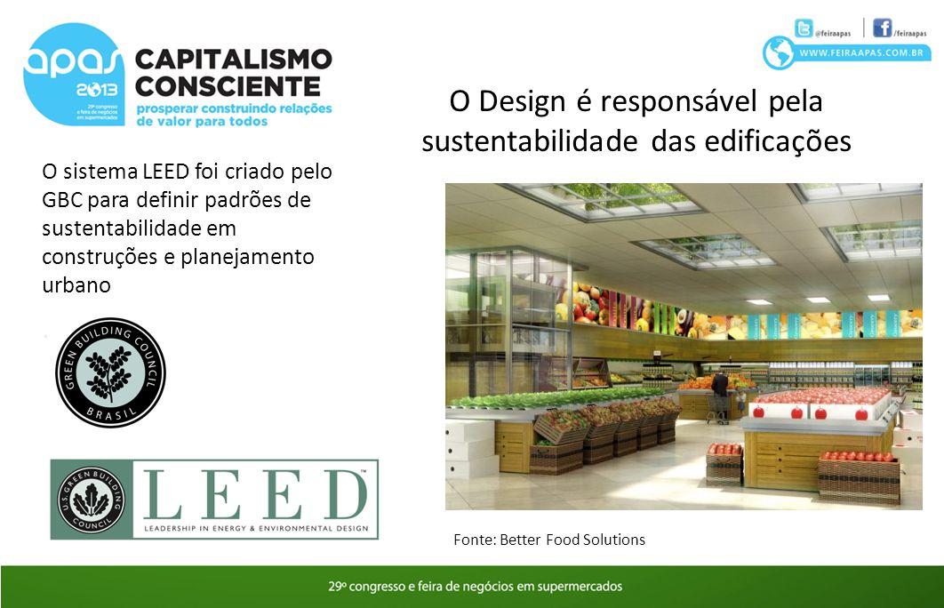 O Design é responsável pela sustentabilidade das edificações O sistema LEED foi criado pelo GBC para definir padrões de sustentabilidade em construçõe