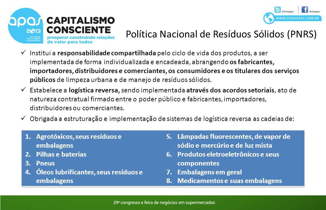 Política Nacional de Resíduos Sólidos (PNRS) Institui a responsabilidade compartilhada pelo ciclo de vida dos produtos, a ser implementada de forma in