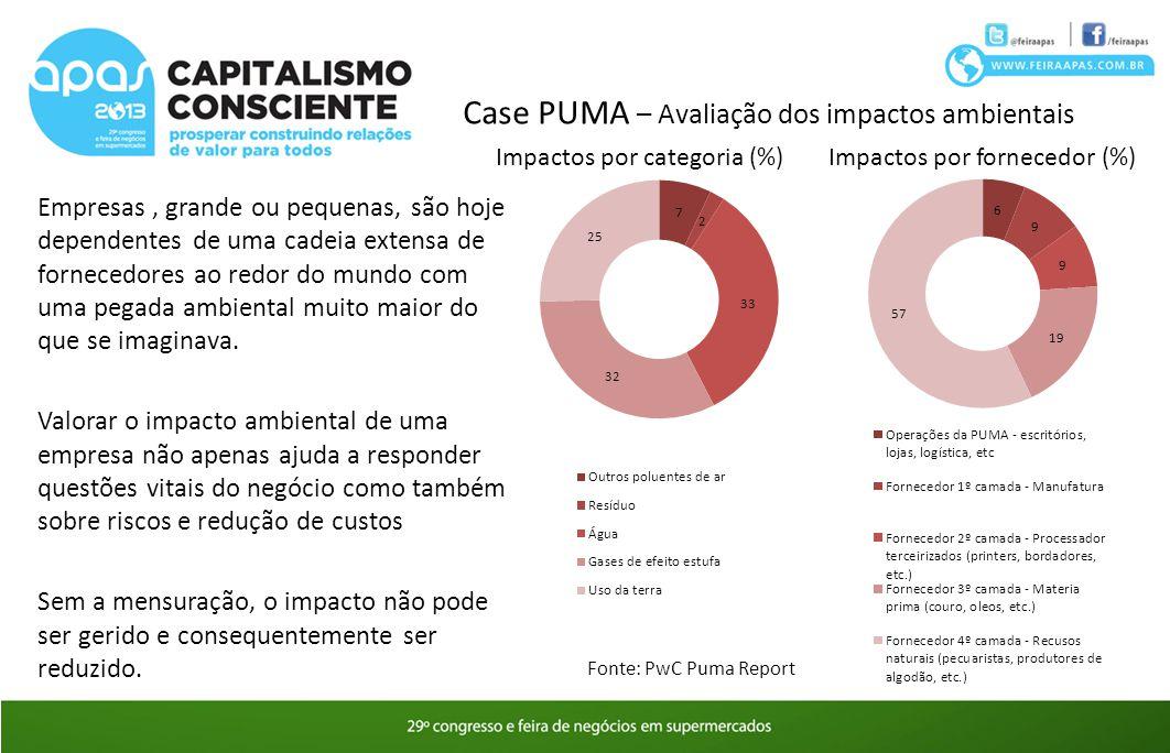 Case PUMA – Avaliação dos impactos ambientais Empresas, grande ou pequenas, são hoje dependentes de uma cadeia extensa de fornecedores ao redor do mun