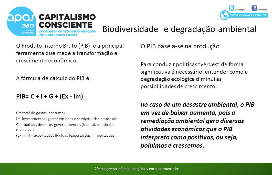 Biodiversidade e degradação ambiental O Produto Interno Bruto (PIB) é a principal ferramenta que mede a transformação e crescimento econômico. A fórmu