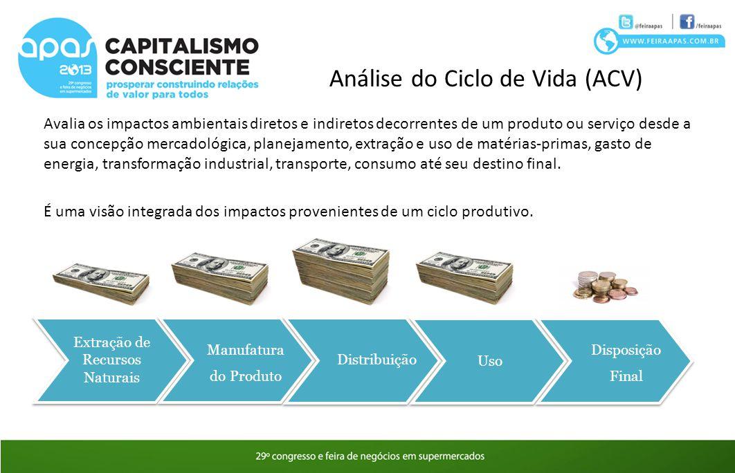 Análise do Ciclo de Vida (ACV) Avalia os impactos ambientais diretos e indiretos decorrentes de um produto ou serviço desde a sua concepção mercadológ