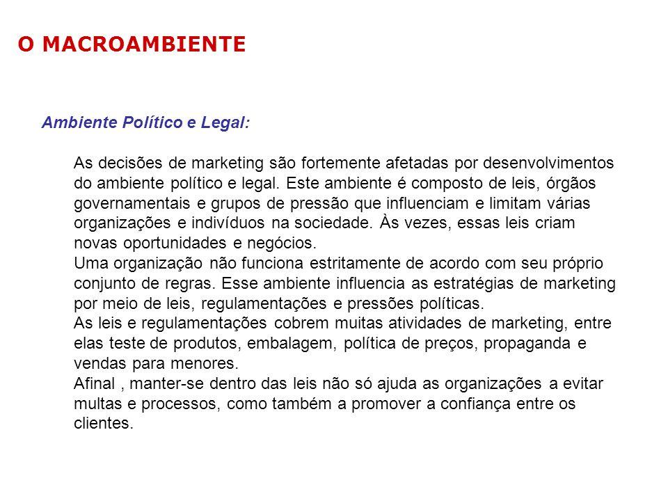 Ambiente Político e Legal: As decisões de marketing são fortemente afetadas por desenvolvimentos do ambiente político e legal. Este ambiente é compost
