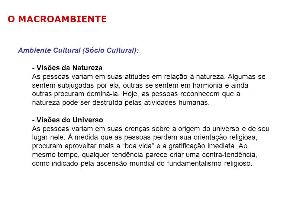 Ambiente Cultural (Sócio Cultural): - Persistência dos Valores Culturais Centrais Pessoas que vivem em uma determinada sociedade tendem a preservar muitos valores e crenças centrais.