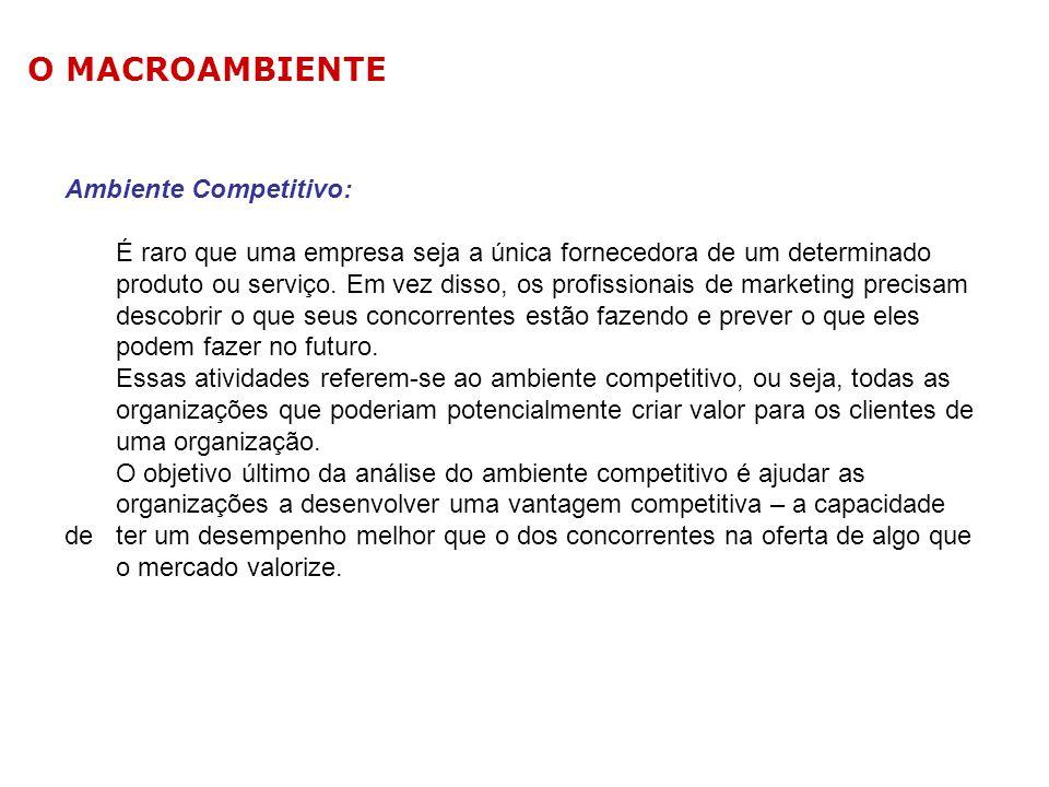 Ambiente Competitivo: É raro que uma empresa seja a única fornecedora de um determinado produto ou serviço. Em vez disso, os profissionais de marketin