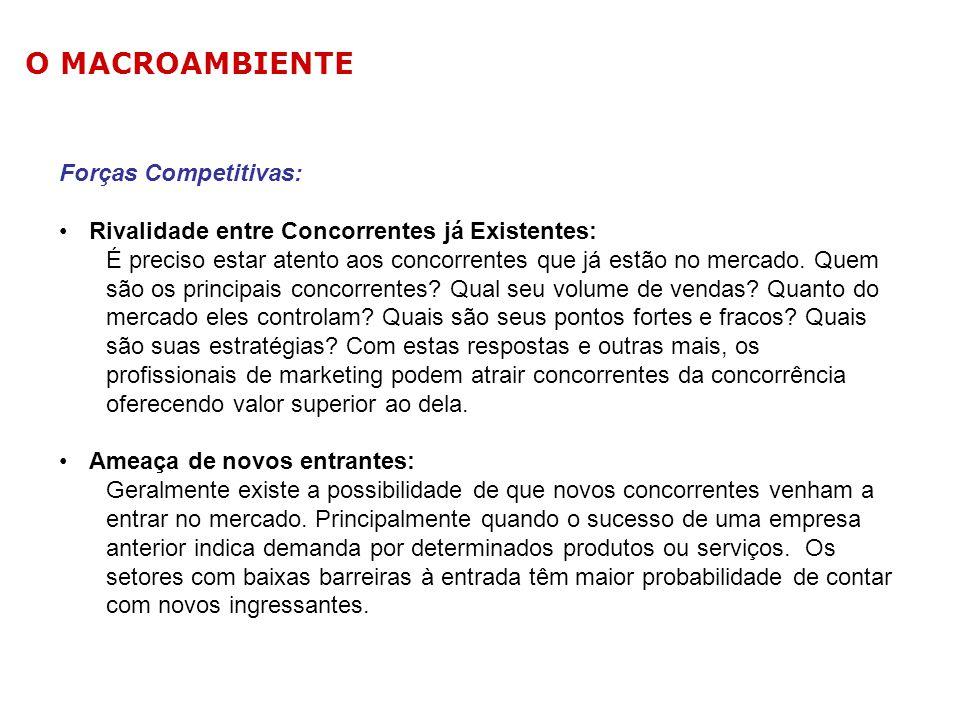 Forças Competitivas: Ameaça de produtos substitutos: A disponibilidade de substitutos ajuda a contornar os preços de alguns produtos.