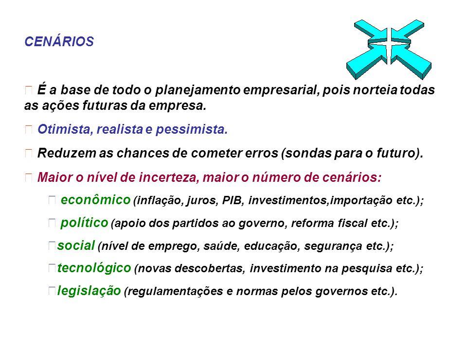 TENDÊNCIAS NO BRASIL (Stephen Kanitz) Desnacionalização e crescimento da economia.