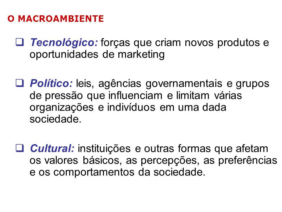Tecnológico: forças que criam novos produtos e oportunidades de marketing Político: leis, agências governamentais e grupos de pressão que influenciam