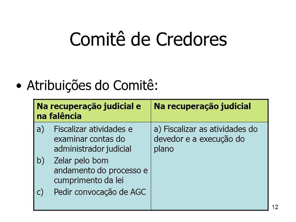 12 Comitê de Credores Atribuições do Comitê: Na recuperação judicial e na falência Na recuperação judicial a)Fiscalizar atividades e examinar contas d
