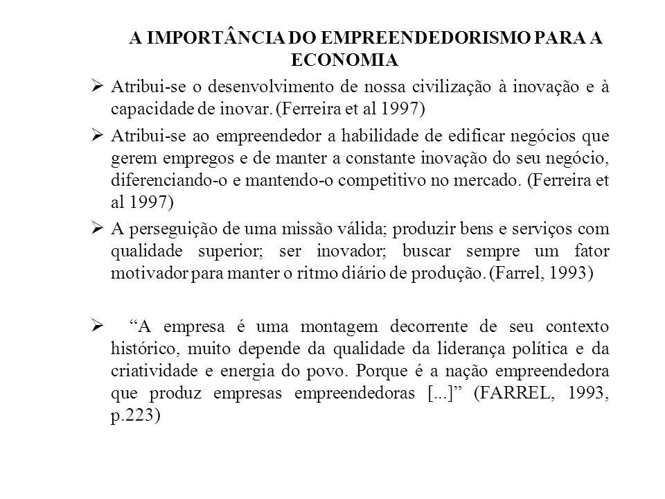 A IMPORTÂNCIA DO EMPREENDEDORISMO PARA A ECONOMIA Atribui-se o desenvolvimento de nossa civilização à inovação e à capacidade de inovar. (Ferreira et
