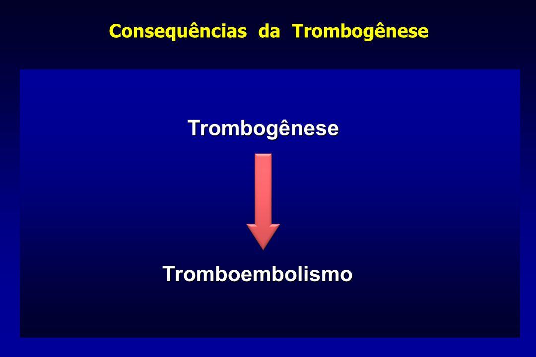 Trombogênese Tromboembolismo Consequências da Trombogênese