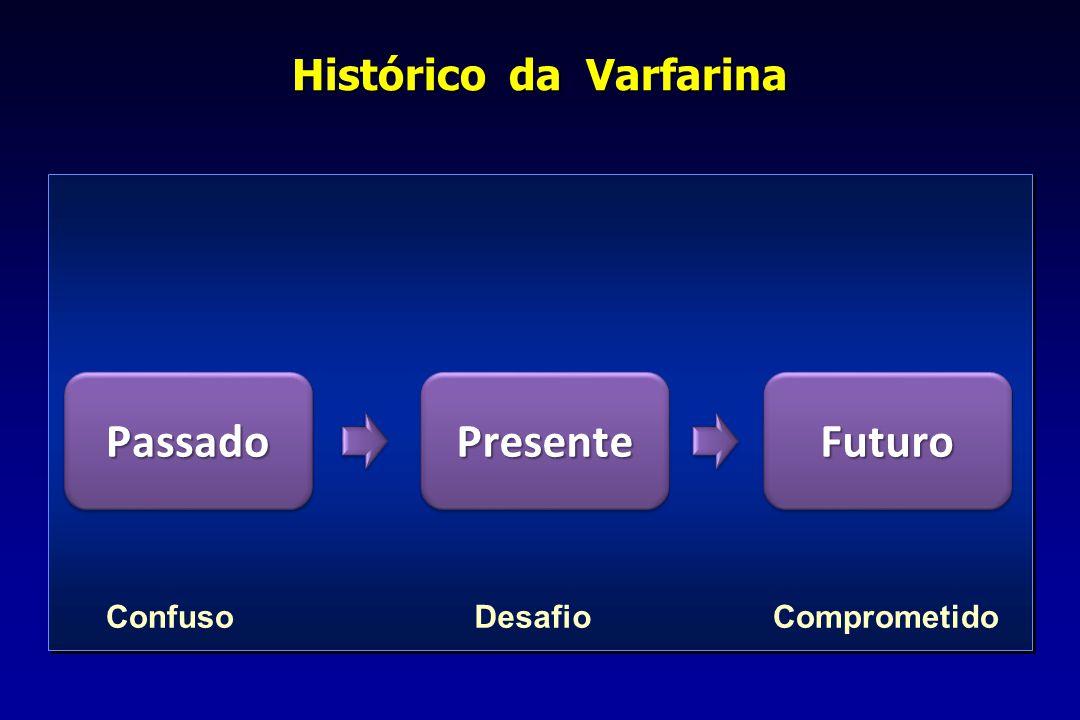 Histórico da Varfarina PassadoPassadoPresentePresenteFuturoFuturo ConfusoDesafioComprometido