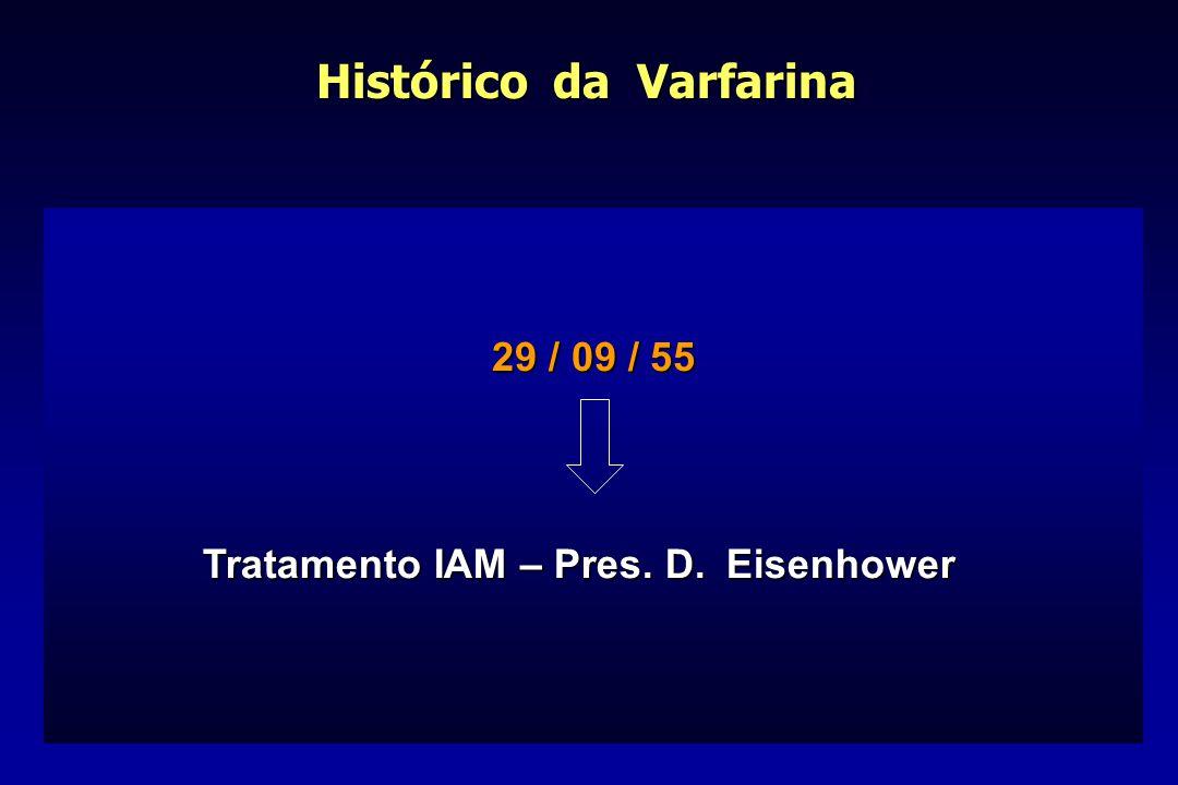 29 / 09 / 55 Histórico da Varfarina Tratamento IAM – Pres. D. Eisenhower