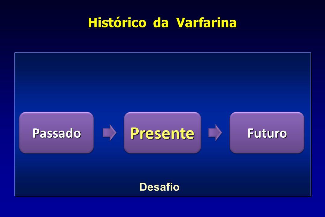 Histórico da Varfarina PassadoPresenteFuturo Desafio