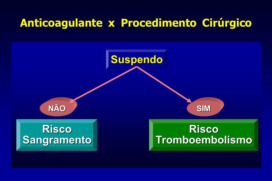 Suspendo RiscoSangramentoRiscoTromboembolismo Anticoagulante x Procedimento Cirúrgico NÃOSIM