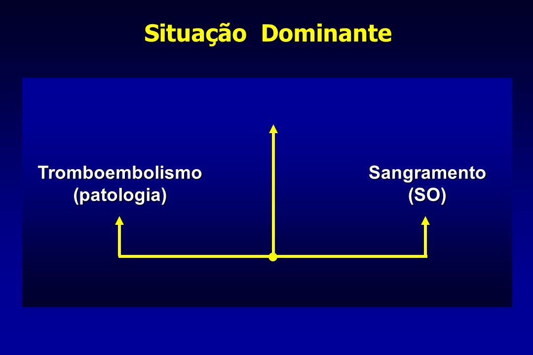 Tromboembolismo(patologia)Sangramento(SO) Situação Dominante