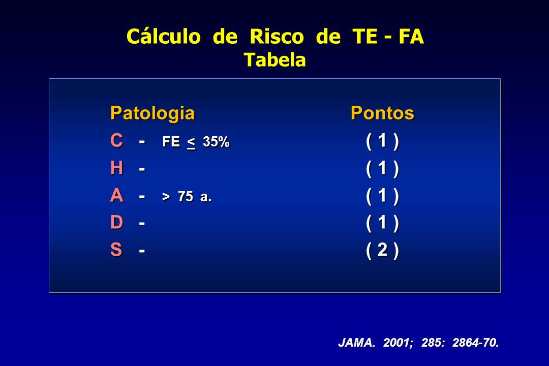 PatologiaPontos C- FE < 35% ( 1 ) H-( 1 ) A- > 75 a. ( 1 ) D-( 1 ) S-( 2 ) Cálculo de Risco de TE - FA Tabela JAMA. 2001; 285: 2864-70.