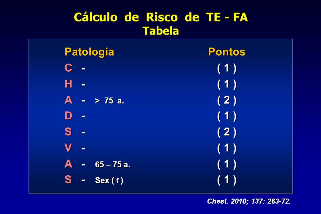 PatologiaPontos C-( 1 ) H-( 1 ) A- > 75 a. ( 2 ) D-( 1 ) S-( 2 ) V-( 1 ) A- 65 – 75 a. ( 1 ) S- Sex ( f ) ( 1 ) Chest. 2010; 137: 263-72. Cálculo de R