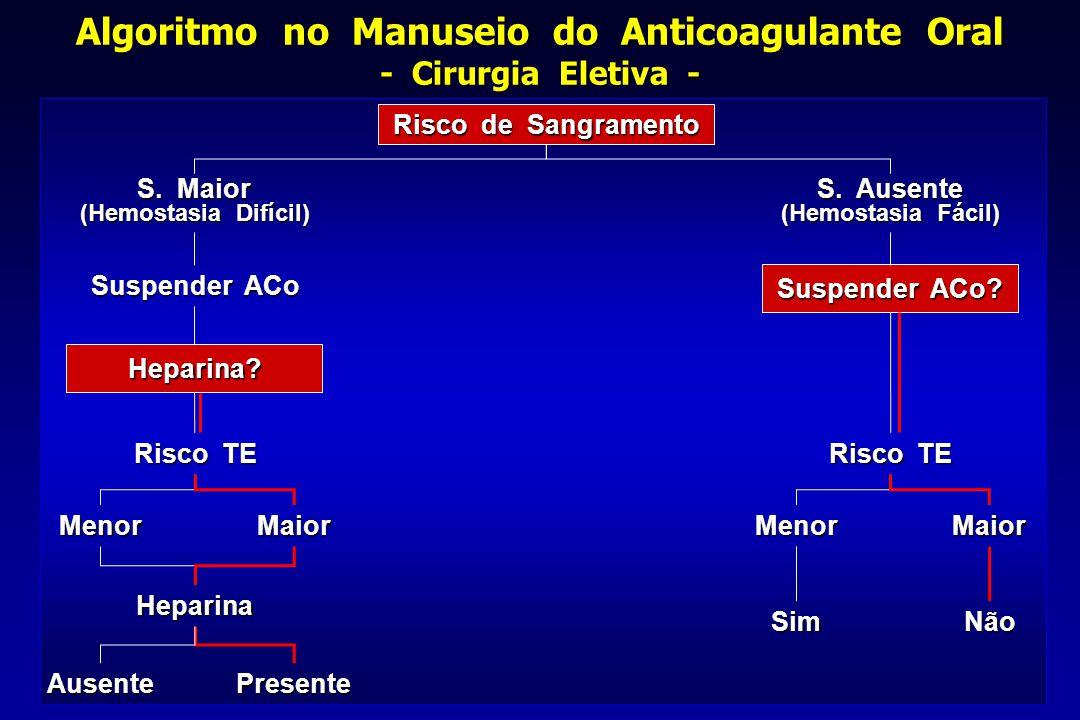 Algoritmo no Manuseio do Anticoagulante Oral - Cirurgia Eletiva - Risco de Sangramento Suspender ACo? S. Maior (Hemostasia Difícil) S. Ausente (Hemost
