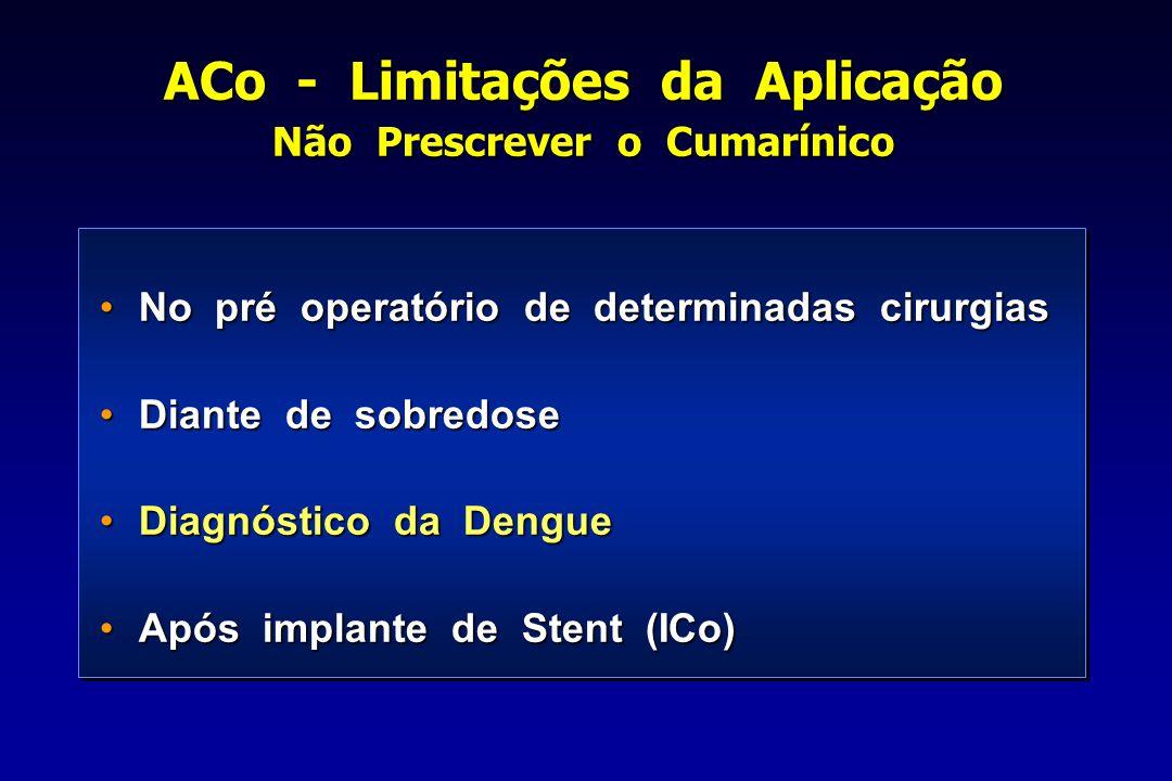 No pré operatório de determinadas cirurgiasNo pré operatório de determinadas cirurgias Diante de sobredoseDiante de sobredose Diagnóstico da DengueDia