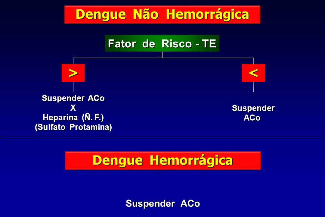 Dengue Não Hemorrágica Suspender ACo X Heparina (Ñ. F.) (Sulfato Protamina) Fator de Risco - TE SuspenderACo Dengue Hemorrágica Suspender ACo ><