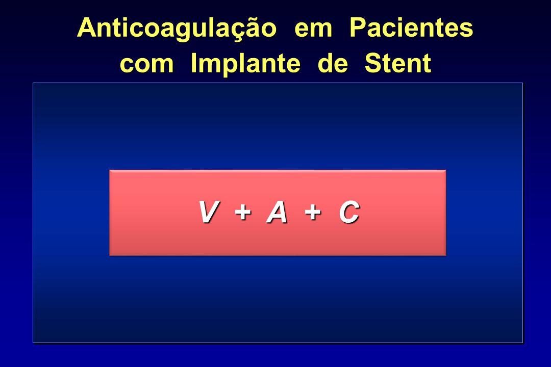 Anticoagulação em Pacientes com Implante de Stent V + A + C