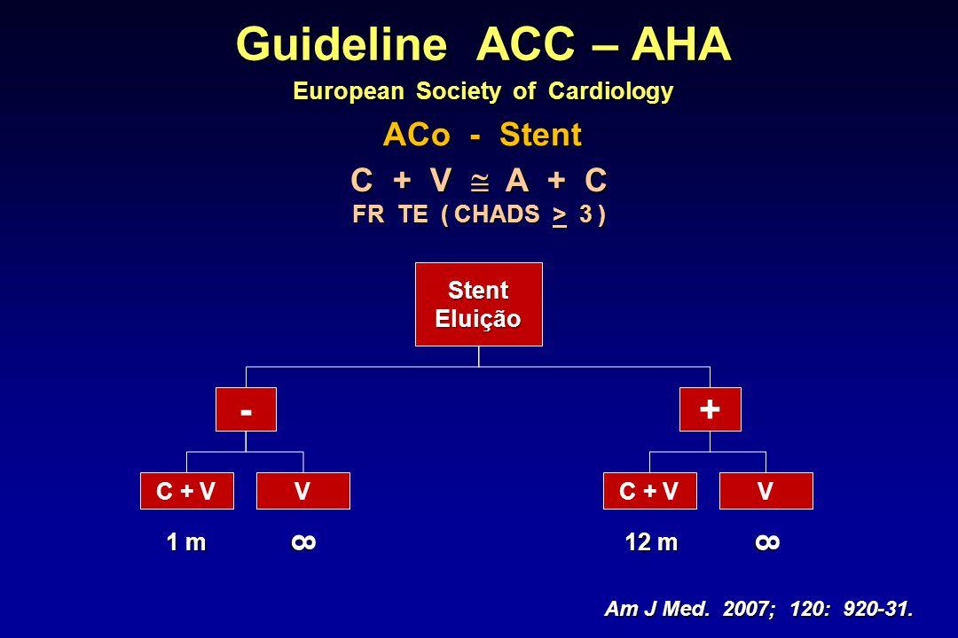 Guideline ACC – AHA European Society of Cardiology ACo - Stent C + V + StentEluição - V V 1 m 8 12 m 8 Am J Med. 2007; 120: 920-31. C + V A + C FR TE