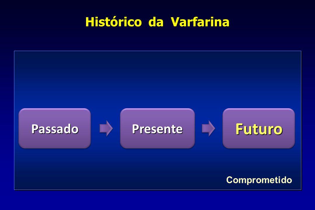 Histórico da Varfarina PassadoPresenteFuturo Comprometido