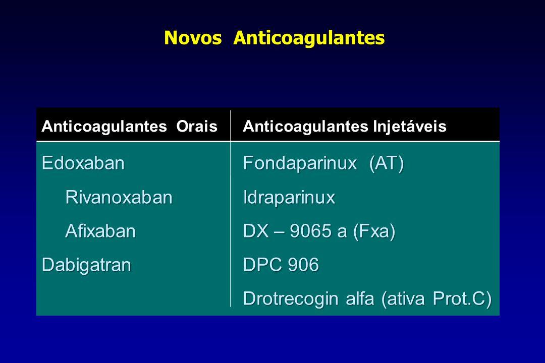 Novos Anticoagulantes Anticoagulantes Orais Anticoagulantes Injetáveis EdoxabanRivanoxabanAfixabanDabigatran Fondaparinux (AT) Idraparinux DX – 9065 a