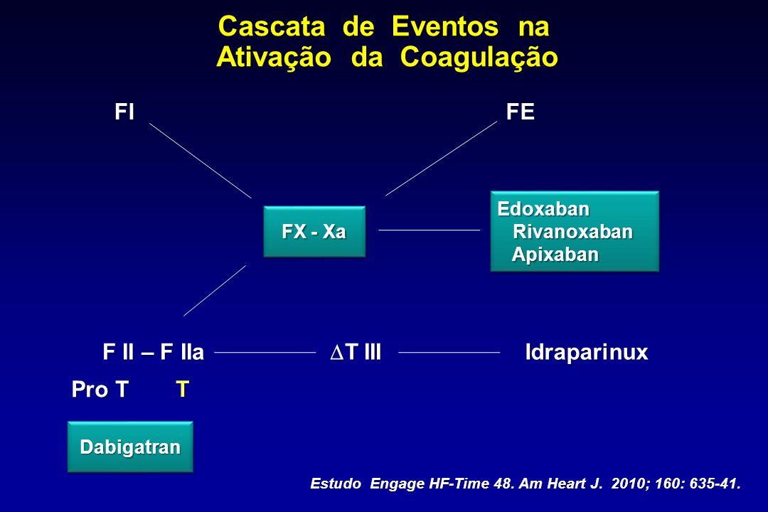 FX - Xa Edoxaban Rivanoxaban Rivanoxaban Apixaban ApixabanEdoxaban Rivanoxaban Rivanoxaban Apixaban Apixaban FIFE F II – F IIa Pro T T T III T IIIIdra