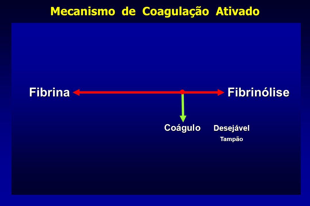 FibrinaFibrinólise Coágulo Desejável Tampão Mecanismo de Coagulação Ativado