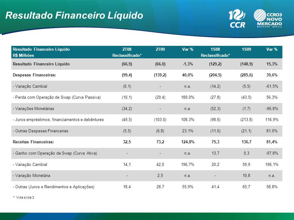 Resultado Financeiro Líquido 2T082T09Var %1S081S09Var % R$ MilhõesReclassificado* Resultado Financeiro Líquido(66,9)(66,0)-1,3%(129,2)(148,9)15,3% Despesas Financeiras:(99,4)(139,2)40,0%(204,5)(285,6)39,6% - Variação Cambial(0,1)-n.a.(14,2)(5,5)-61,5% - Perda com Operação de Swap (Curva Passiva)(10,1)(29,4)189,0%(27,8)(43,5)56,3% - Variações Monetárias(34,2)-n.a.(52,3)(1,7)-96,8% - Juros empréstimos, financiamentos e debêntures(49,5)(103,0)108,3%(98,6)(213,8)116,9% - Outras Despesas Financeiras(5,5)(6,8)23,1%(11,6)(21,1)81,0% Receitas Financeiras:32,573,2124,8%75,3136,781,4% - Ganho com Operação de Swap (Curva Ativa)--n.a.13,70,3-97,8% - Variação Cambial14,142,0196,7%20,259,9196,1% - Variação Monetária-2,5n.a.-10,8n.a.