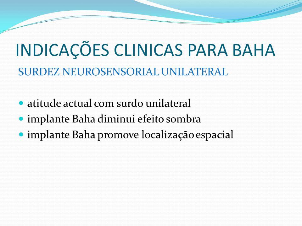 INDICAÇÕES CLINICAS PARA BAHA SURDEZ NEUROSENSORIAL UNILATERAL atitude actual com surdo unilateral implante Baha diminui efeito sombra implante Baha p