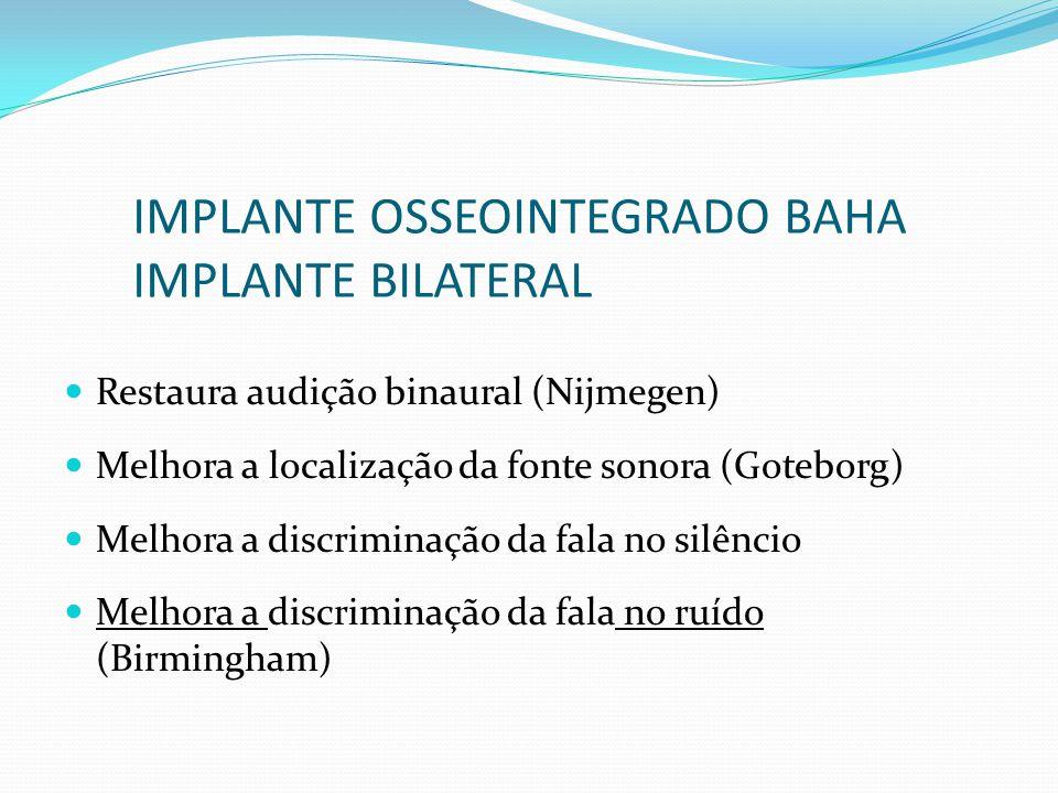 IMPLANTE OSSEOINTEGRADO BAHA IMPLANTE BILATERAL Restaura audição binaural (Nijmegen) Melhora a localização da fonte sonora (Goteborg) Melhora a discri
