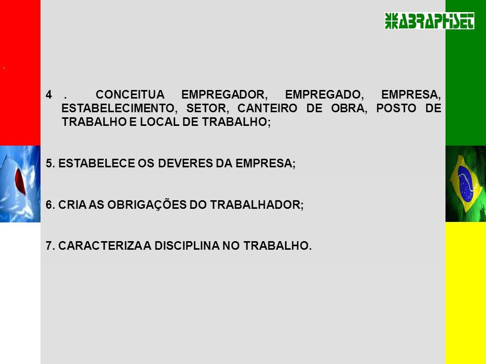 4. CONCEITUA EMPREGADOR, EMPREGADO, EMPRESA, ESTABELECIMENTO, SETOR, CANTEIRO DE OBRA, POSTO DE TRABALHO E LOCAL DE TRABALHO; 5. ESTABELECE OS DEVERES
