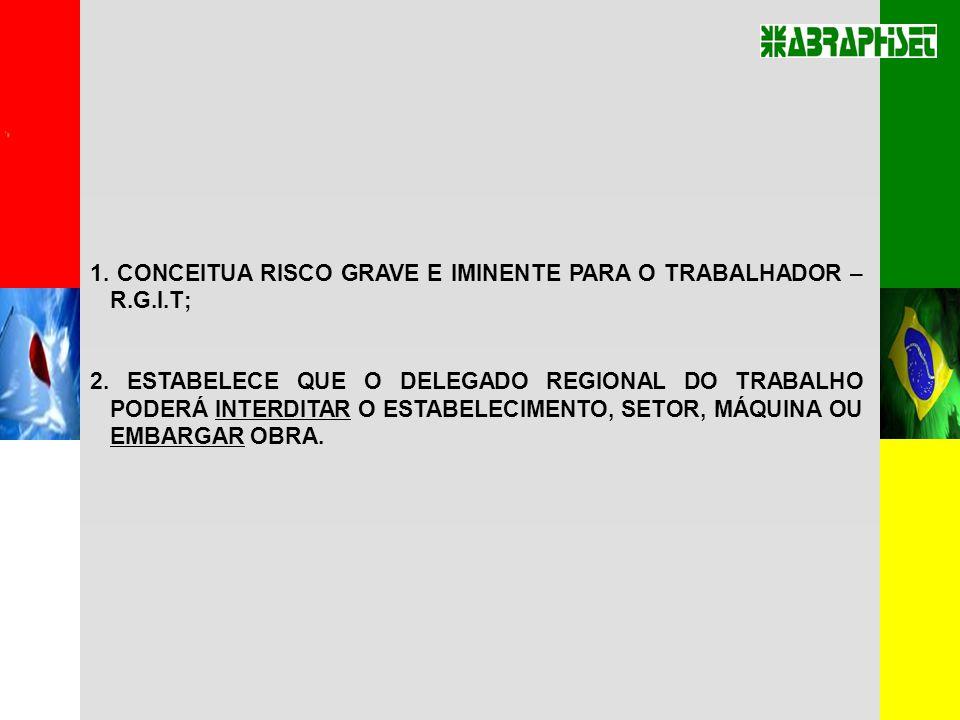 1.CONCEITUA RISCO GRAVE E IMINENTE PARA O TRABALHADOR – R.G.I.T; 2.