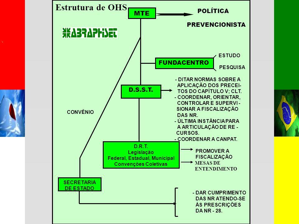 POLÍTICA PREVENCIONISTA ESTUDO PESQUISA - DITAR NORMAS SOBRE A APLICAÇÃO DOS PRECEI- TOS DO CAPÍTULO V; CLT.
