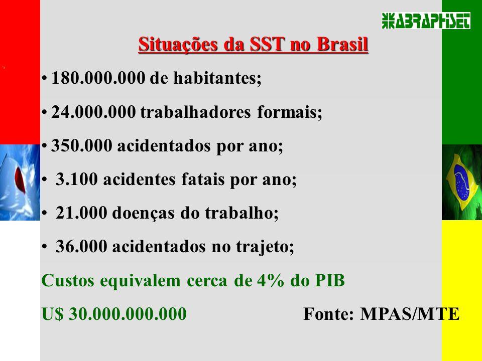Situações da SST no Brasil 180.000.000 de habitantes; 24.000.000 trabalhadores formais; 350.000 acidentados por ano; 3.100 acidentes fatais por ano; 21.000 doenças do trabalho; 36.000 acidentados no trajeto; Custos equivalem cerca de 4% do PIB U$ 30.000.000.000 Fonte: MPAS/MTE