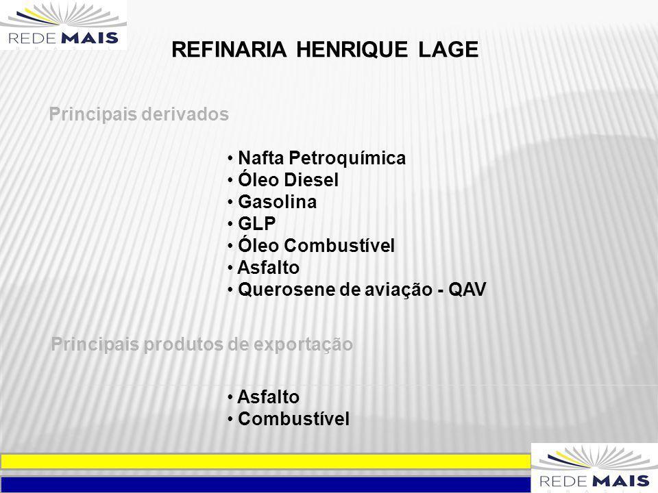 Principais derivados Principais produtos de exportação Nafta Petroquímica Óleo Diesel Gasolina GLP Óleo Combustível Asfalto Querosene de aviação - QAV