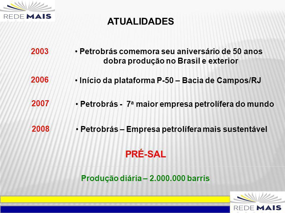 ATUALIDADES Produção diária – 2.000.000 barris 2003 Petrobrás comemora seu aniversário de 50 anos dobra produção no Brasil e exterior 2007 Petrobrás -
