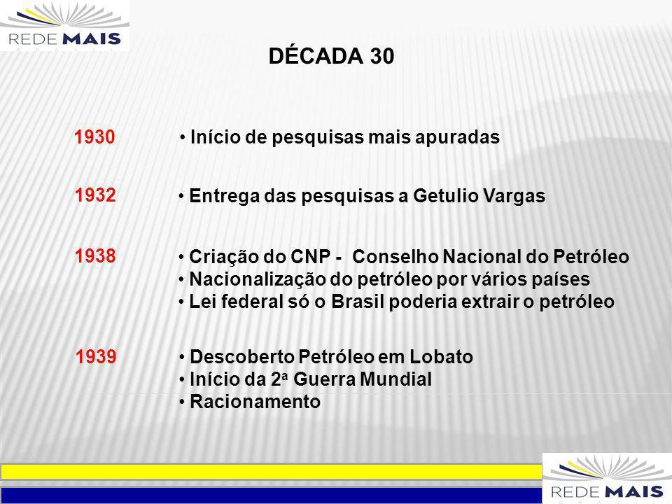 DÉCADA 30 1930 Início de pesquisas mais apuradas 1932 Entrega das pesquisas a Getulio Vargas 1938 Criação do CNP - Conselho Nacional do Petróleo Nacio