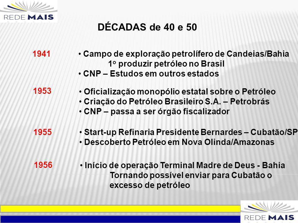 ATUALIDADES Produção diária – 2.000.000 barris 2003 Petrobrás comemora seu aniversário de 50 anos dobra produção no Brasil e exterior 2007 Petrobrás - 7 a maior empresa petrolífera do mundo 2008 Petrobrás – Empresa petrolífera mais sustentável 2006 Início da plataforma P-50 – Bacia de Campos/RJ PRÉ-SAL