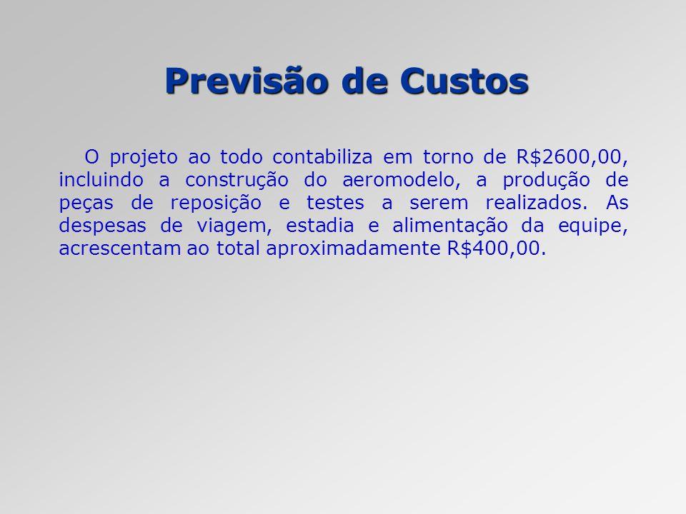 Previsão de Custos O projeto ao todo contabiliza em torno de R$2600,00, incluindo a construção do aeromodelo, a produção de peças de reposição e teste