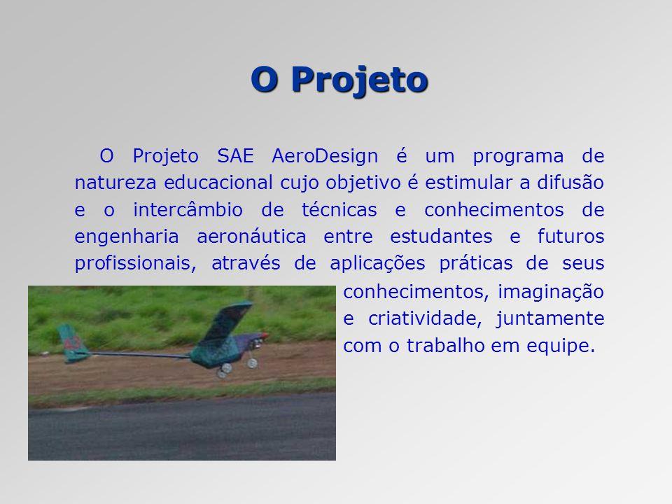O Projeto O Projeto SAE AeroDesign é um programa de natureza educacional cujo objetivo é estimular a difusão e o intercâmbio de técnicas e conheciment