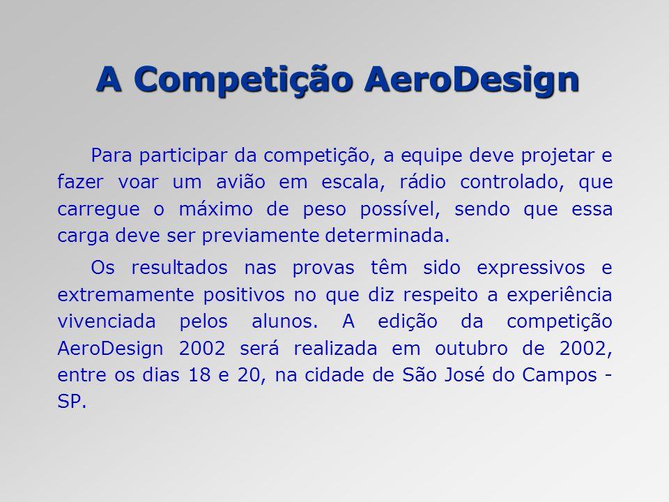 A Competição AeroDesign Para participar da competição, a equipe deve projetar e fazer voar um avião em escala, rádio controlado, que carregue o máximo