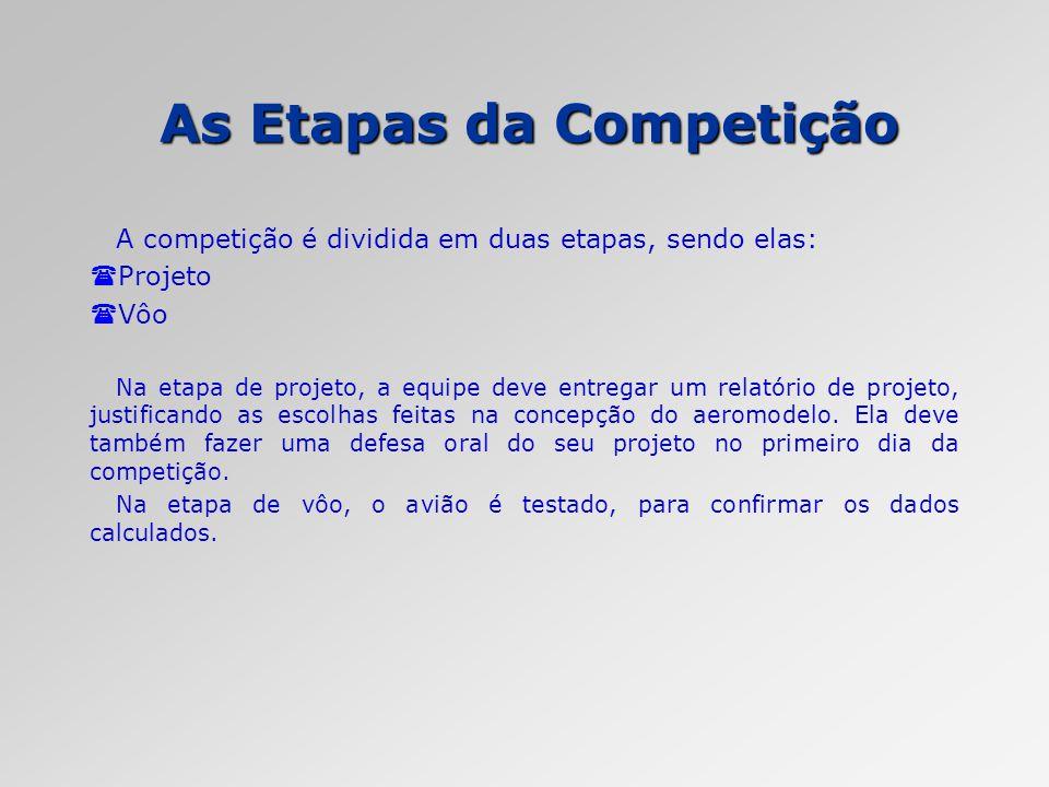 Histórico das Competições Em 1998 foi organizada a primeira edição da competição, em Curitiba.