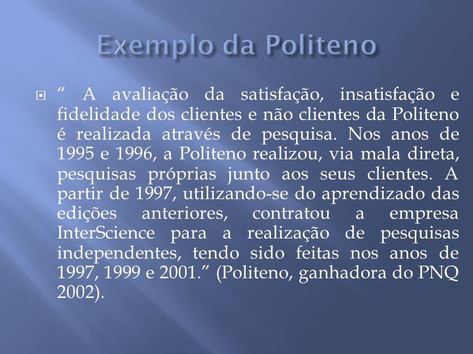 A avaliação da satisfação, insatisfação e fidelidade dos clientes e não clientes da Politeno é realizada através de pesquisa. Nos anos de 1995 e 1996,