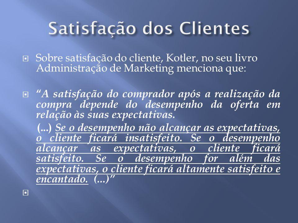 Sobre satisfação do cliente, Kotler, no seu livro Administração de Marketing menciona que: A satisfação do comprador após a realização da compra depen