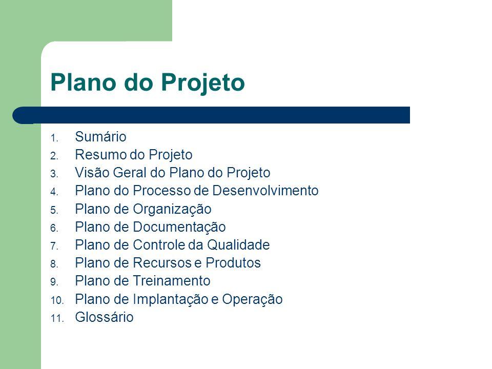 Plano do Projeto 1. Sumário 2. Resumo do Projeto 3. Visão Geral do Plano do Projeto 4. Plano do Processo de Desenvolvimento 5. Plano de Organização 6.