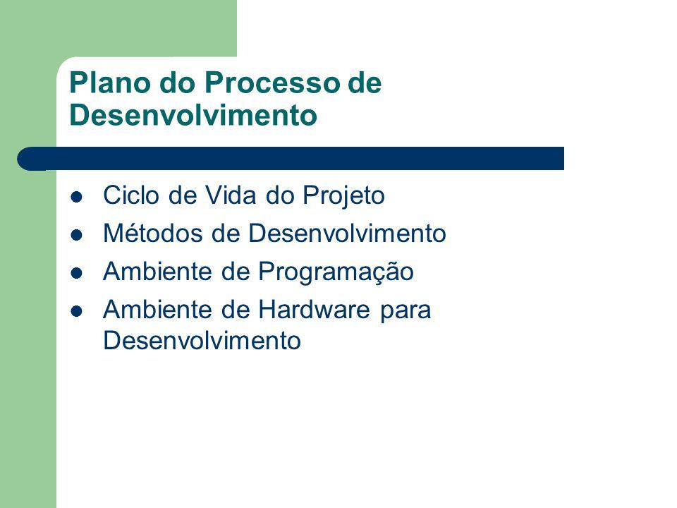Plano do Processo de Desenvolvimento Ciclo de Vida do Projeto Métodos de Desenvolvimento Ambiente de Programação Ambiente de Hardware para Desenvolvim